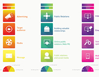 Education modules icons and illustrations