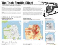 The Tech Shuttle Effect