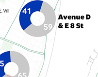 Citi Bike Gender Divide