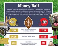 Infographic & Editorial Design for Atlanta Magazine
