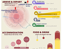Weekend costs for tourists - Infographics