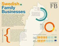 Infographic for FB Magazine - Swedish Family Businesses