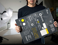 Poster Mock-Up Templates Photorealistic