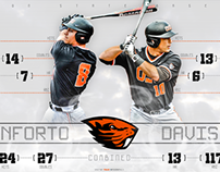 2014 OSU Baseball - Conforto/Davis Infographic