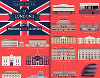 London museums and galleries - infographic elements
