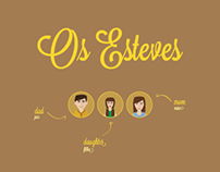 Os Esteves   Infography