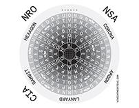 NRC Next Espionage Puzzle