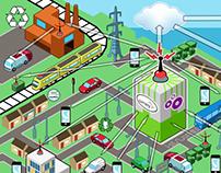 AMEY green energy illustration
