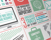 Graphic Design Industry Infographic