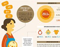 Women's Career Breaks in Korea