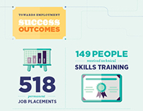 2012 Towards Employment Annual Report