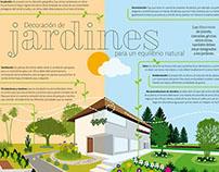 Infografías Revista Decoración - El Tiempo