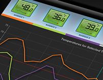 Construction Data Visualization & Monitoring