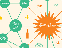 Kaitie's Family Web