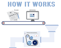 Infographic: How It Works