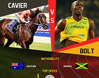 Usain Bolt VS Cavier (The Horse)_INFOGRAPHIC
