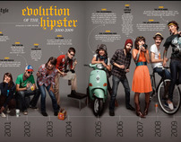 Evolution of the Hipster