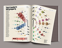 WIRED UK - INFOPORN: London's Lost Property