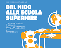 The School in Tuscany. Report 2014