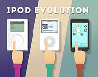 iPod Evolution - Animation