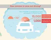 Safe Driving Infographic