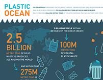 Plastic Ocean Infographic