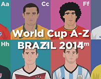 World Cup A-Z