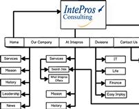 Intepros Website Information Architecture Flowchart