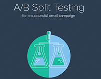 Everlytic A/B Split testing feature for email campaigns