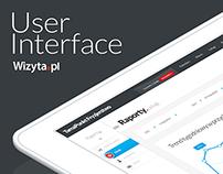 User Interface - Wizyta.pl
