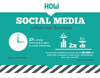 Prism Social Media-Infographic