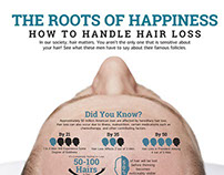 The Roots of Happiness Infographic