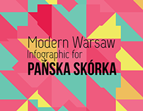 Modern Warsaw - Infographic