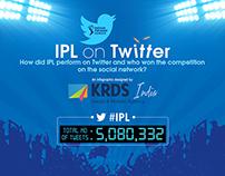IPL On Twitter