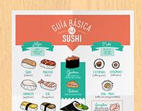 La Guía Básica del Sushi   Freebie