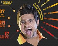 Chennai Super Kings Infographics