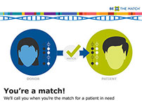 Be The Match: The Journey To Save A Life