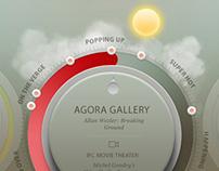 'The Beauty Forecast' App