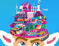 ECU Mind Reading Career Finder (Experiential)
