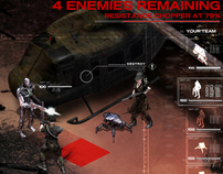 Terminator Salvation Game