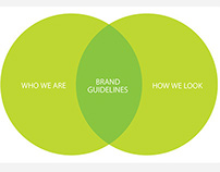 Bishop-McCann corporate brand development
