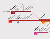 Norwegian Railway - Navigation System
