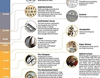 Greatest Breakthroughs Timeline Infographic