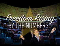 Freedom Rising By The Numbers (Infographic)