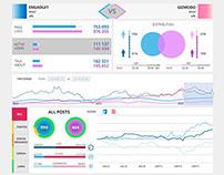 Sample dashboard