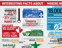 UFC 175 Program Infograhpic