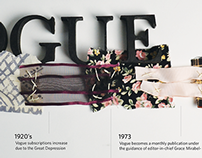 Vogue Timeline