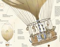 Jules Verne's machines