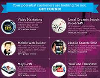 Creative Flyer design for Business Creator