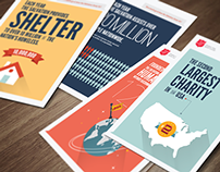 Salvation Army Infographic Cards